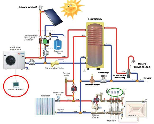 Heat pump and solar panel wiring diagram